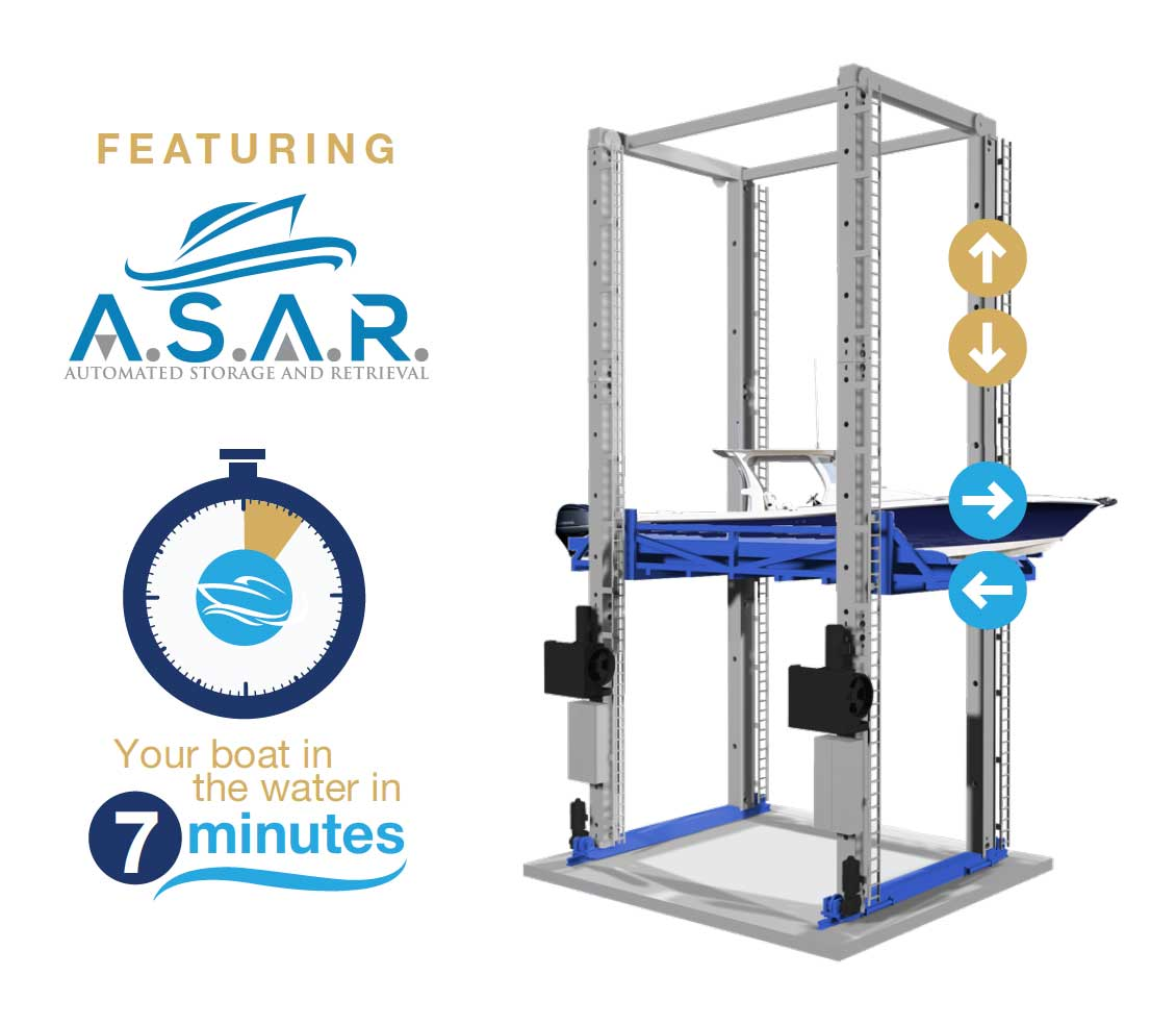 Featuring A.S.A.R., your boat in the water in 7 minutes